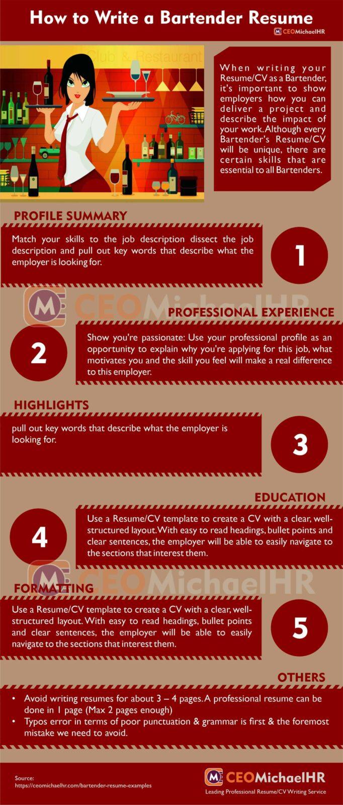 Bartender Resume Infographics